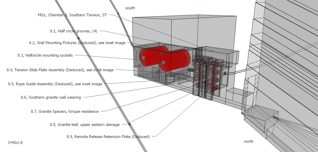 Chamber 8, Southern Tension, ST, Detailed, numeric labeled xray